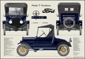 Ford Model 'T' Runabout 1924