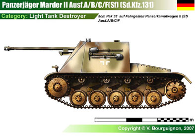 ww2 military vehicle gifts marder ii ausf a b c f sf w 50mm pak 38 tank destroyer mugs mouse. Black Bedroom Furniture Sets. Home Design Ideas