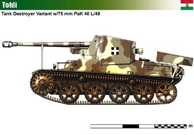 ww2 military vehicle gifts hungarian marder 75 mm pak 40 toldi self propelled gun mugs. Black Bedroom Furniture Sets. Home Design Ideas